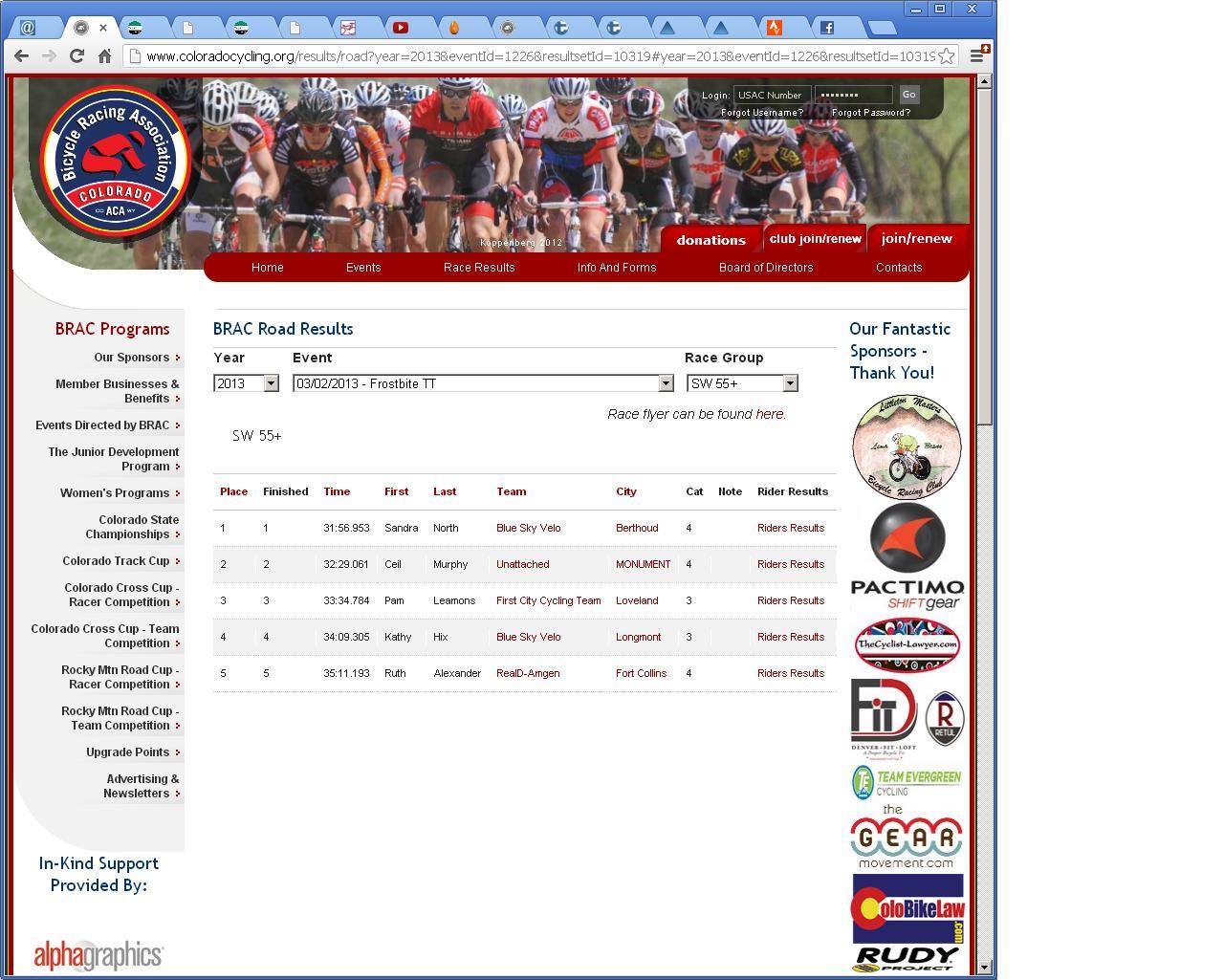 FrostbiteTT_2013_RaceResults